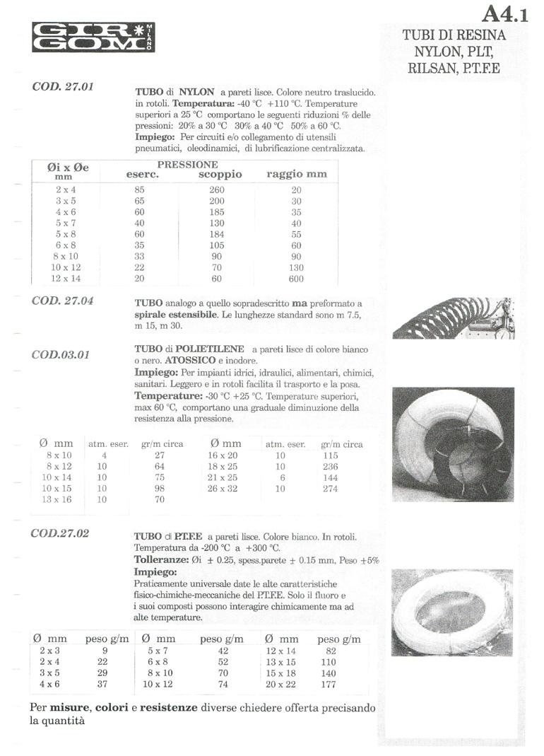 tubi di resina A-4.1